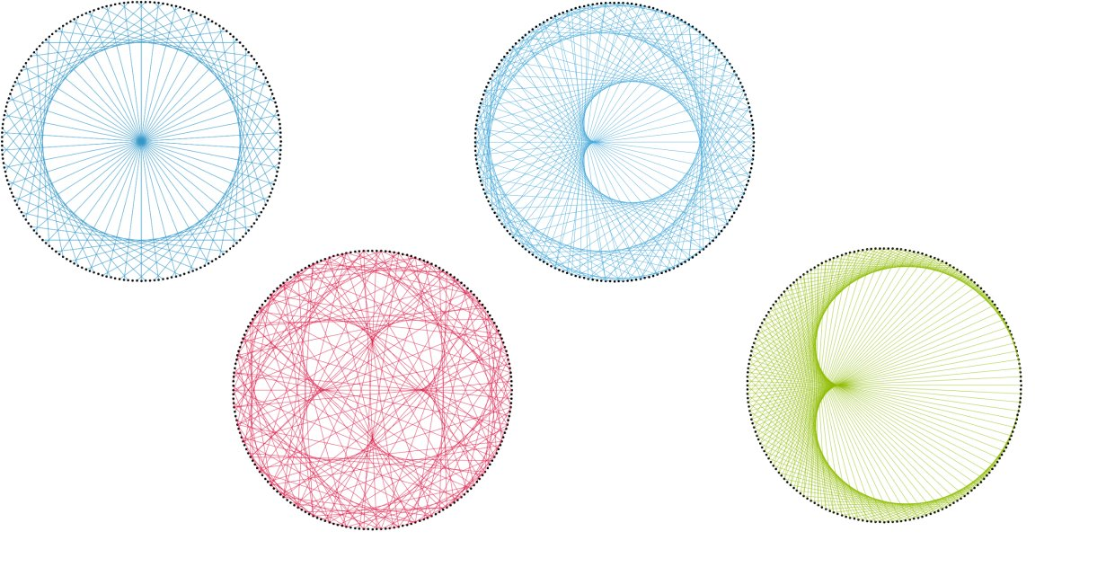 Spirographs Using Wes Mantooth